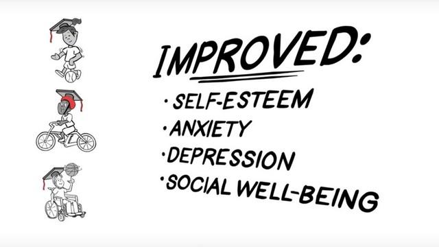שיפור בהערכה עצמית ירידה במתח ירידה בדיכאון עליה ברווחה חברתית